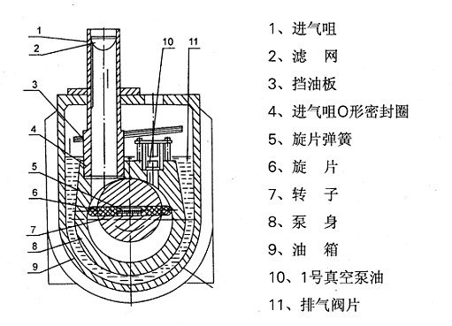2xz型旋片式真空泵,淄博嘉泉水泵厂家