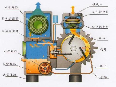 三相异步电动机接线完成后必须核对电动机旋向.