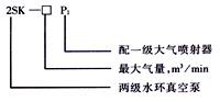 2SK水环真空泵型号说明