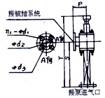 2SK-3P1、2SK-6P1、2SK-12P1、2SK-20P1、2SK-30P1外形及安装图